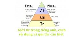 Phân loại giới từ trong tiếng Anh